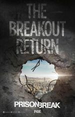 The Breakout Return